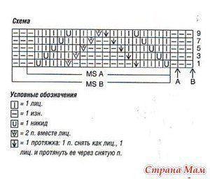 modnaea-koftocika-dlea-devociki-foto1