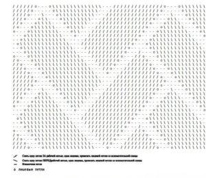 pilover-strukturnim-uzorom-foto1