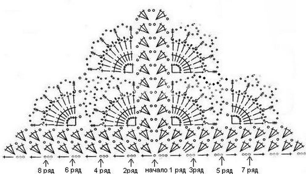 Вязания бактуса схемы