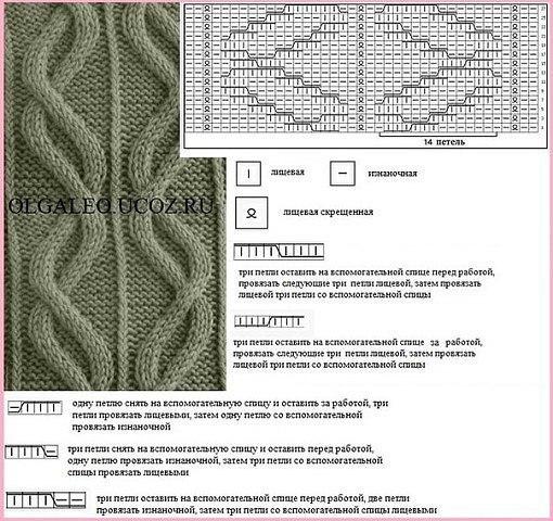 Схема вязания шапки спицами узор жгут