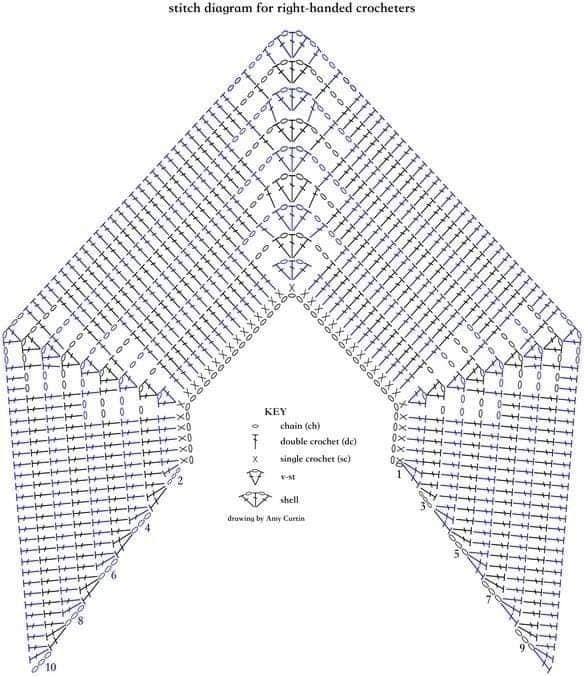 Шаль-накидка простым узором крючком